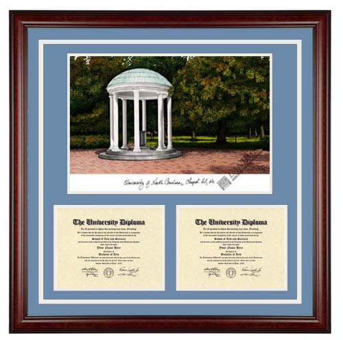 university - Ecu Diploma Frame